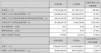 东易日盛:2021上半年营收17.71亿元 订单数据同比增长52%